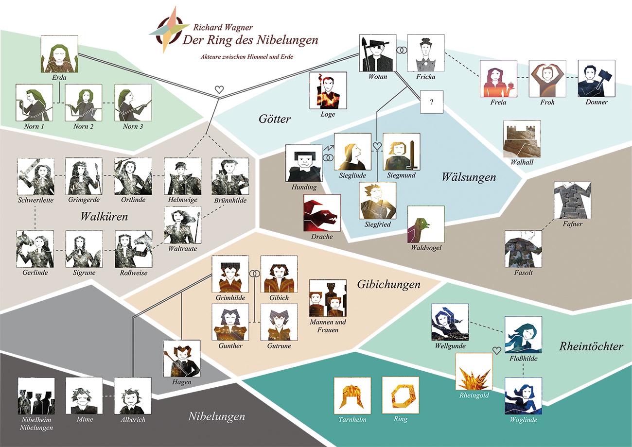 Kunstfliegerei - Grafik - Infografik
